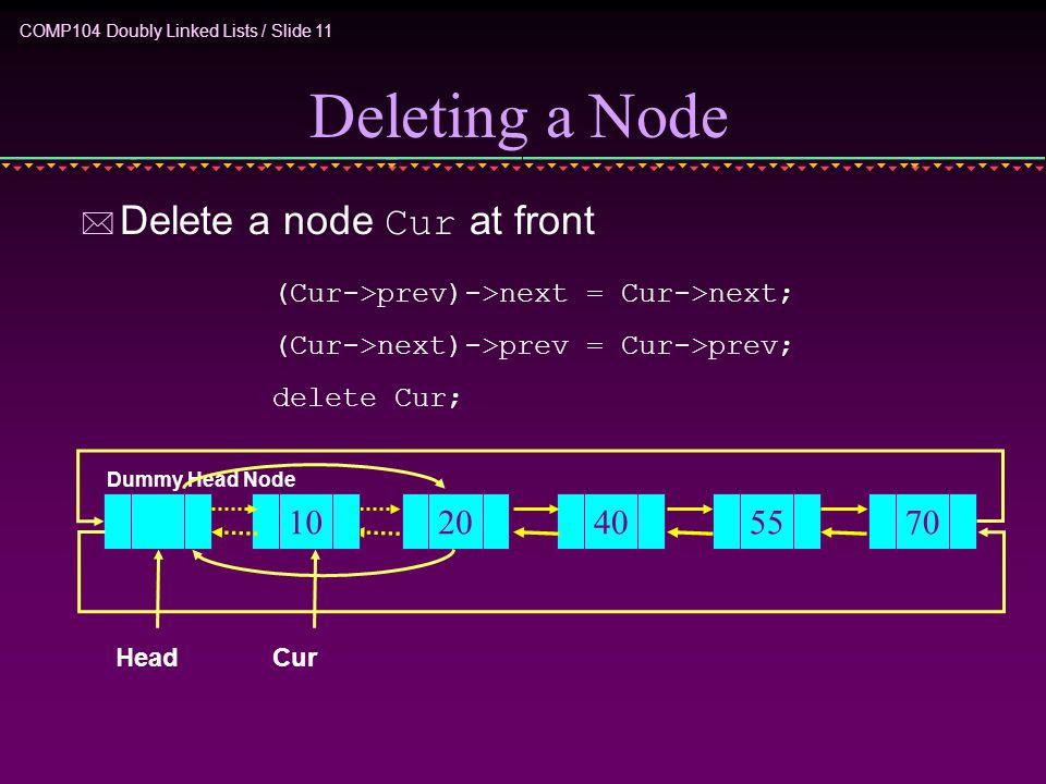 COMP104 Doubly Linked Lists / Slide 11 Deleting a Node  Delete a node Cur at front 70205540 Head 10 Dummy Head Node Cur (Cur->prev)->next = Cur->next; (Cur->next)->prev = Cur->prev; delete Cur;