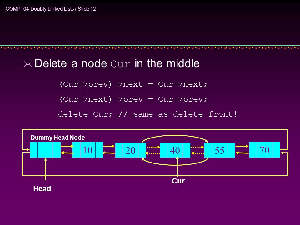 COMP104 Doubly Linked Lists / Slide 12  Delete a node Cur in the middle (Cur->prev)->next = Cur->next; (Cur->next)->prev = Cur->prev; delete Cur;// same as delete front.