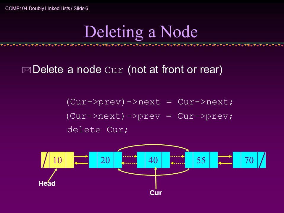 COMP104 Doubly Linked Lists / Slide 6 Deleting a Node  Delete a node Cur (not at front or rear) (Cur->prev)->next = Cur->next; (Cur->next)->prev = Cur->prev; delete Cur; 1070205540 Head Cur