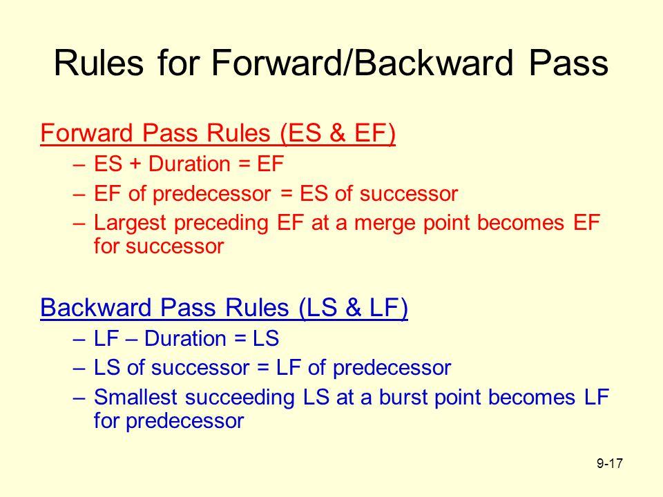 9-17 Rules for Forward/Backward Pass Forward Pass Rules (ES & EF) –ES + Duration = EF –EF of predecessor = ES of successor –Largest preceding EF at a merge point becomes EF for successor Backward Pass Rules (LS & LF) –LF – Duration = LS –LS of successor = LF of predecessor –Smallest succeeding LS at a burst point becomes LF for predecessor