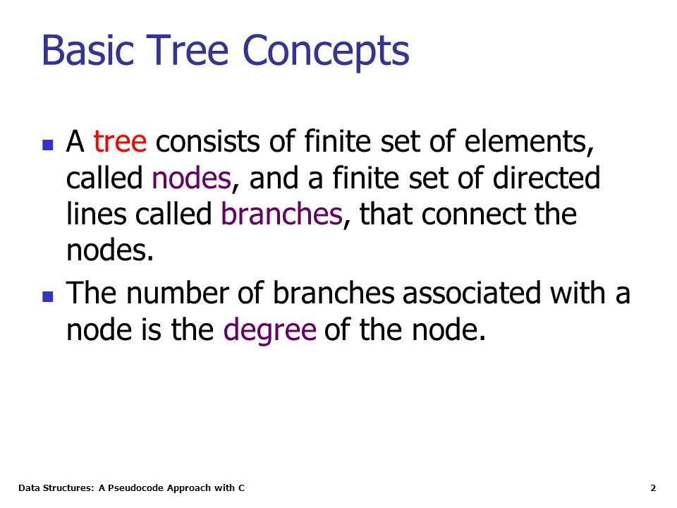 Data Structures: A Pseudocode Approach with C 3