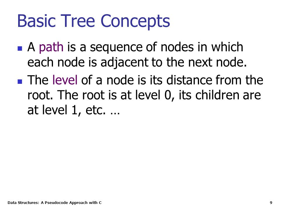 Data Structures: A Pseudocode Approach with C 30 B=0 B=1 B=-1 B=0 B=1 B=-2 B=2 Balance of the tree