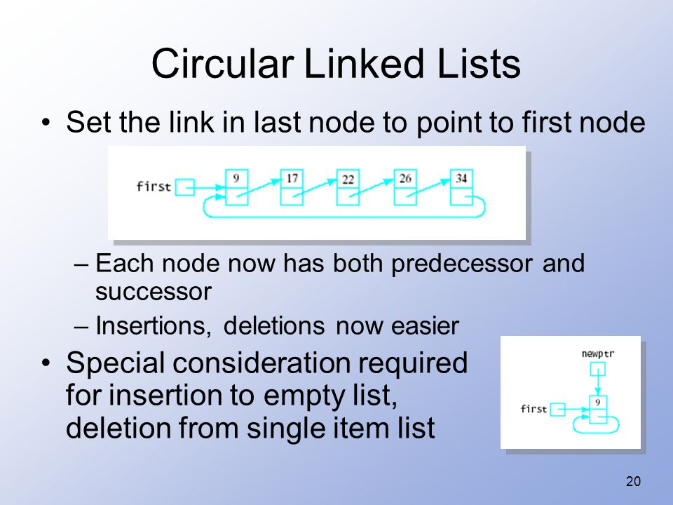 20 Circular Linked Lists Set the link in last node to point to first node –Each node now has both predecessor and successor –Insertions, deletions now easier Special consideration required for insertion to empty list, deletion from single item list