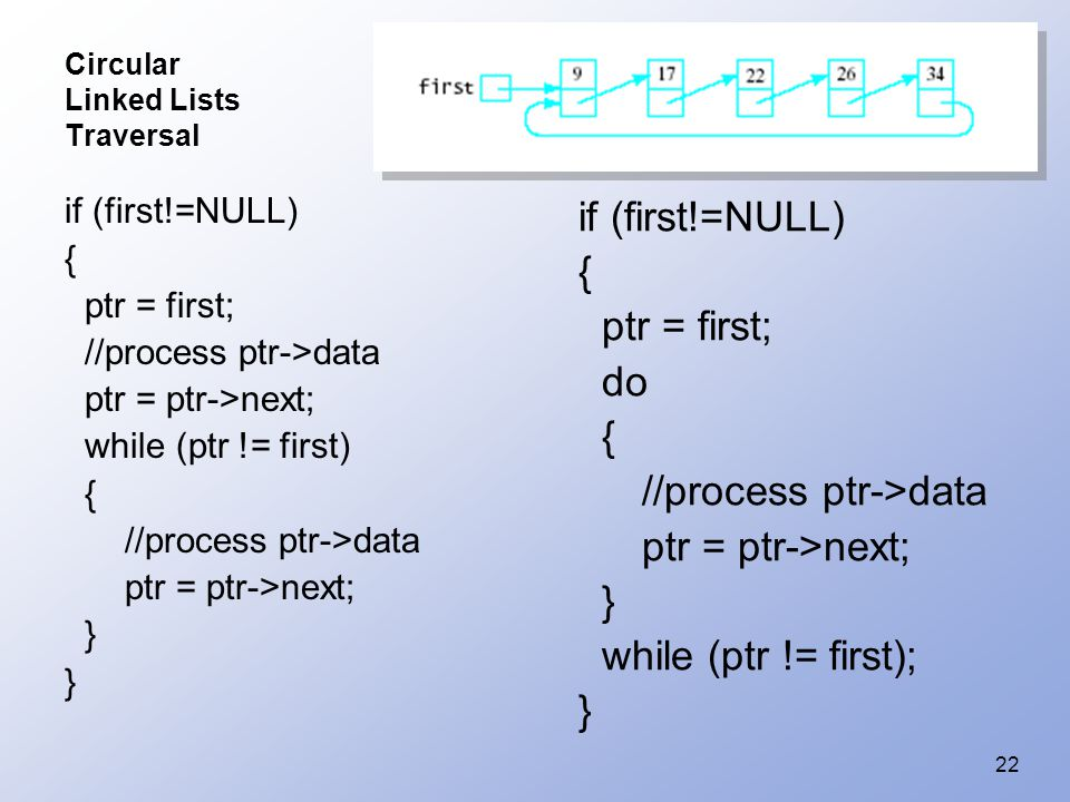 22 Circular Linked Lists Traversal if (first!=NULL) { ptr = first; //process ptr->data ptr = ptr->next; while (ptr != first) { //process ptr->data ptr = ptr->next; } if (first!=NULL) { ptr = first; do { //process ptr->data ptr = ptr->next; } while (ptr != first); }