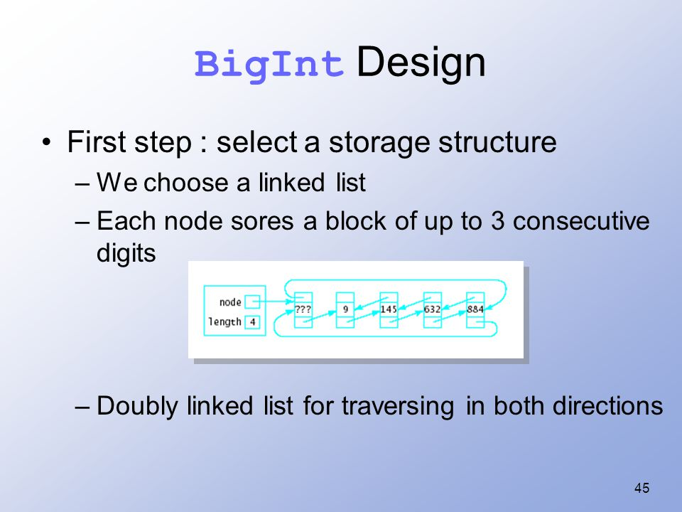 45 BigInt Design First step : select a storage structure –We choose a linked list –Each node sores a block of up to 3 consecutive digits –Doubly linked list for traversing in both directions