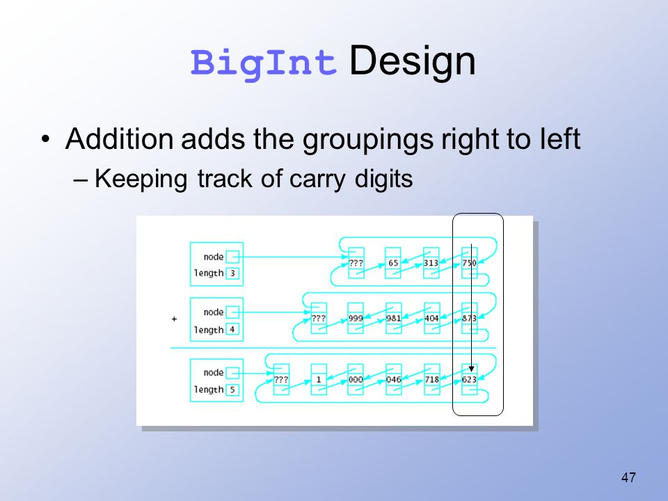 47 BigInt Design Addition adds the groupings right to left –Keeping track of carry digits
