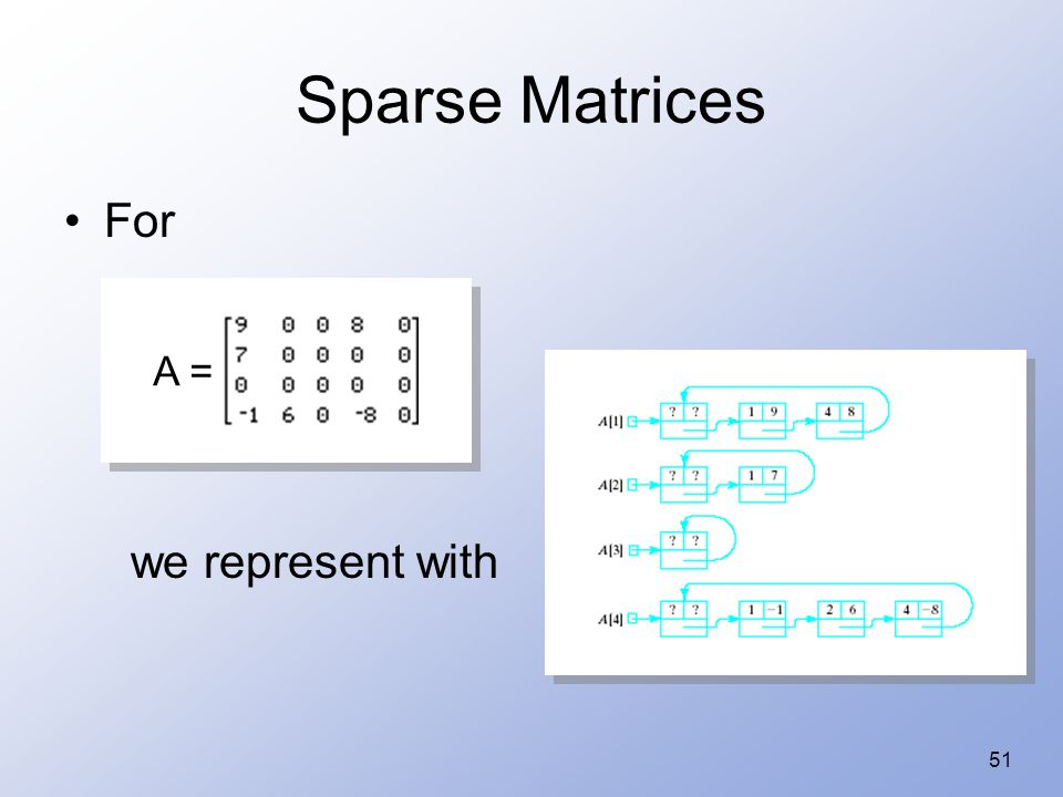 51 For we represent with Sparse Matrices A =