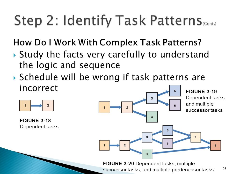 26 How Do I Work With Complex Task Patterns?  Study the facts very carefully to understand the logic and sequence  Schedule will be wrong if task pa
