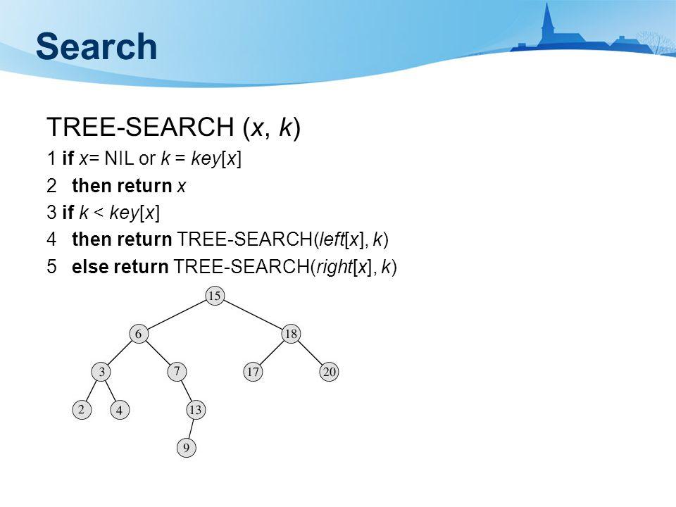 Minimum and maximum TREE-MINIMUM (x) 1 while left[x] ≠ NIL 2 do x ← left[x] 3 return x TREE-MAXIMUM(x) 1 while right[x] ≠ NIL 2 do x ← right[x] 3 return x