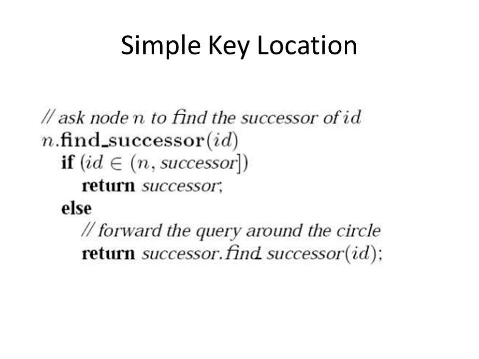 Simple Key Location