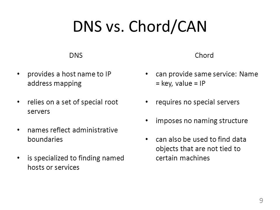 9 DNS vs.