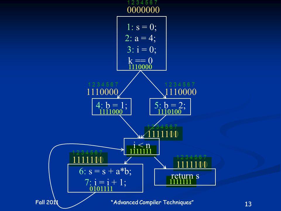 13 Fall 2011 Advanced Compiler Techniques 1: s = 0; 2: a = 4; 3: i = 0; k == 0 4: b = 1;5: b = 2; 0000000 1110000 1111100 1111111 1 2 3 4 5 6 7 1110000 11110001110100 1111100 0101111 1111100 1111111 i < n 1111111 return s 6: s = s + a*b; 7: i = i + 1;