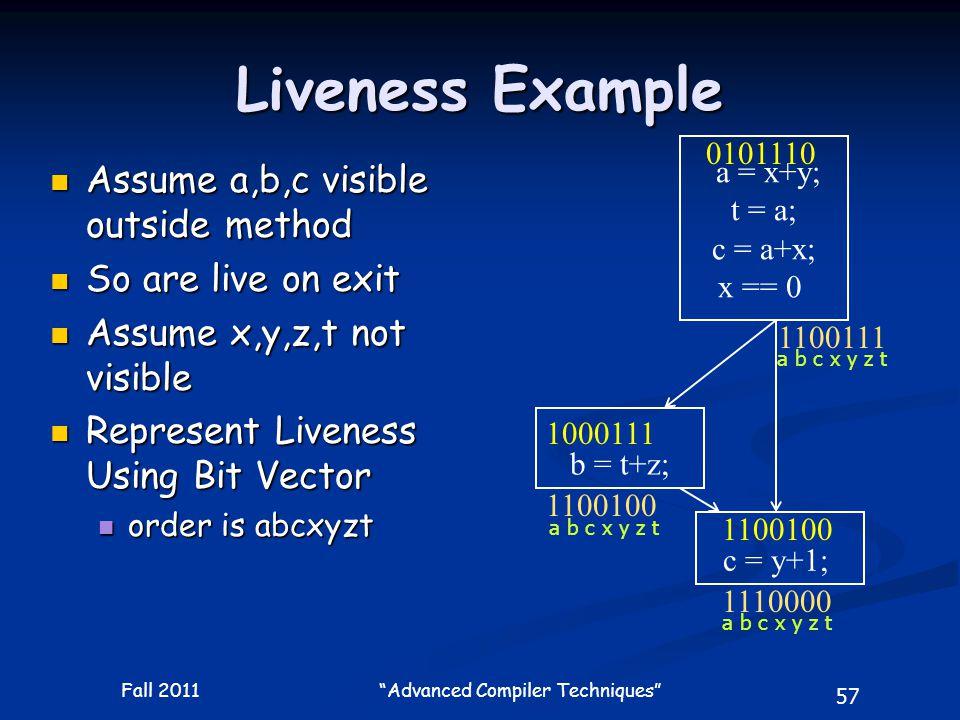 57 Fall 2011 Advanced Compiler Techniques Liveness Example a = x+y; t = a; c = a+x; x == 0 b = t+z; c = y+1; 1100100 1110000 Assume a,b,c visible outside method Assume a,b,c visible outside method So are live on exit So are live on exit Assume x,y,z,t not visible Assume x,y,z,t not visible Represent Liveness Using Bit Vector Represent Liveness Using Bit Vector order is abcxyzt order is abcxyzt 1100111 1000111 1100100 0101110 a b c x y z t