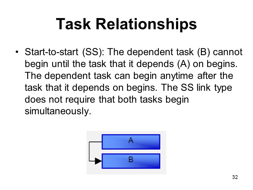 32 Task Relationships Start-to-start (SS): The dependent task (B) cannot begin until the task that it depends (A) on begins. The dependent task can be