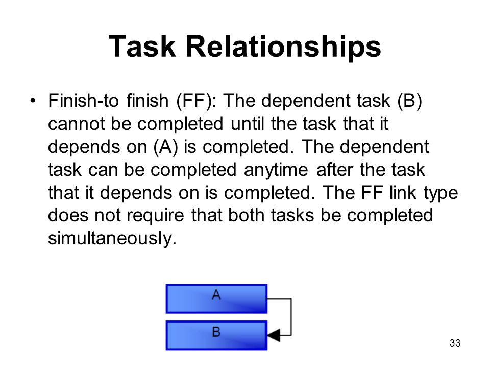 33 Task Relationships Finish-to finish (FF): The dependent task (B) cannot be completed until the task that it depends on (A) is completed. The depend