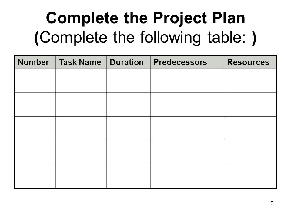 5 Complete the Project Plan (Complete the following table: ) NumberTask NameDurationPredecessorsResources
