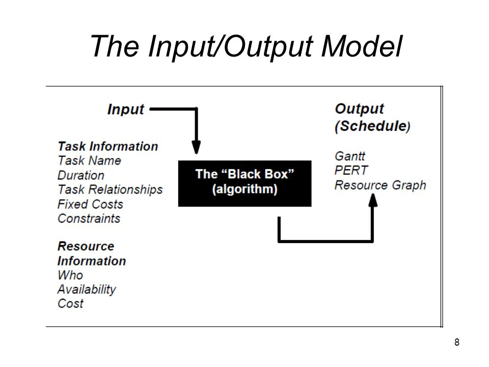 8 The Input/Output Model