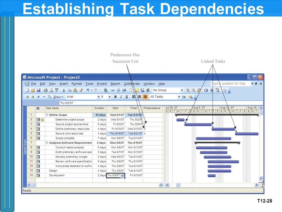T12-28 Establishing Task Dependencies