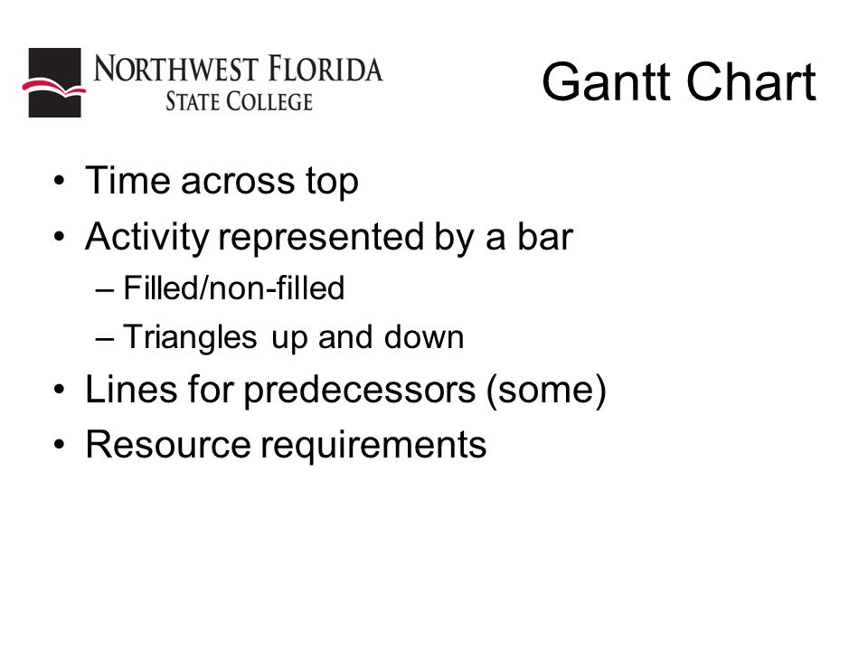 Gantt Chart Time across top Activity represented by a bar –Filled/non-filled –Triangles up and down Lines for predecessors (some) Resource requirements