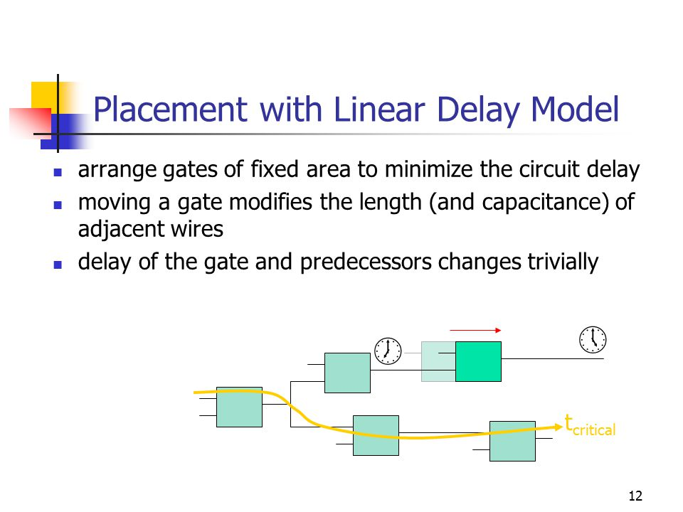 12 Placement with Linear Delay Model arrange gates of fixed area to minimize the circuit delay moving a gate modifies the length (and capacitance) of adjacent wires delay of the gate and predecessors changes trivially t critical  