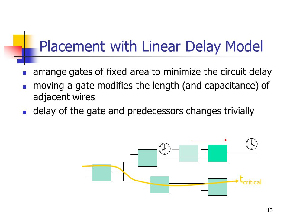 13 Placement with Linear Delay Model arrange gates of fixed area to minimize the circuit delay moving a gate modifies the length (and capacitance) of adjacent wires delay of the gate and predecessors changes trivially t critical  