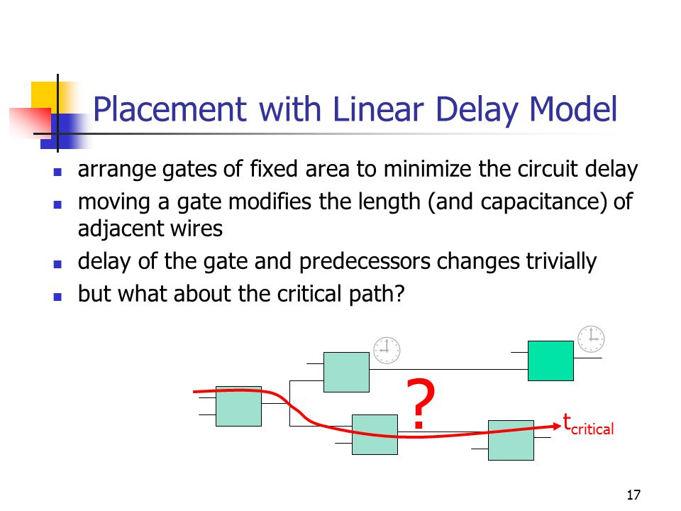 17 Placement with Linear Delay Model arrange gates of fixed area to minimize the circuit delay moving a gate modifies the length (and capacitance) of adjacent wires delay of the gate and predecessors changes trivially but what about the critical path.