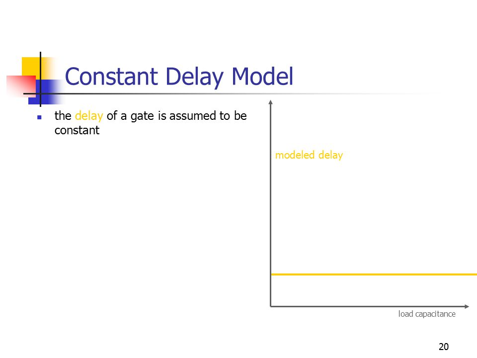 20 Constant Delay Model the delay of a gate is assumed to be constant load capacitance modeled delay