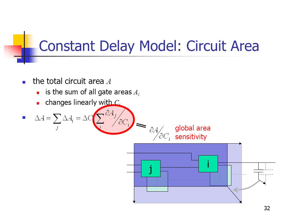 32 Constant Delay Model: Circuit Area the total circuit area A is the sum of all gate areas A i changes linearly with C i global area sensitivity i j i j