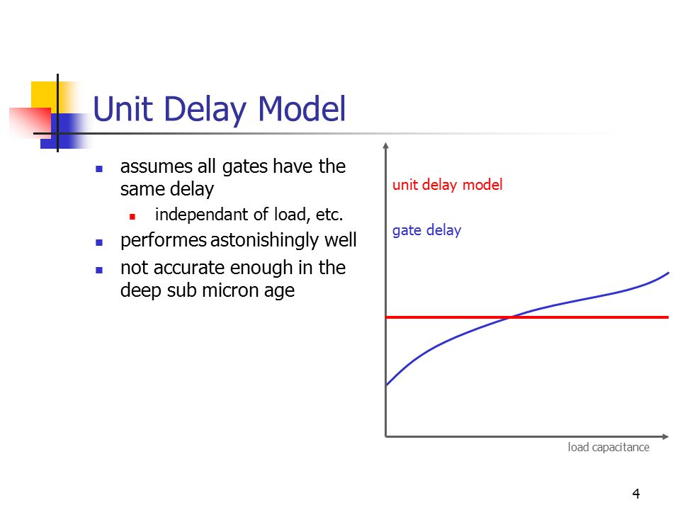 4 Unit Delay Model assumes all gates have the same delay independant of load, etc.