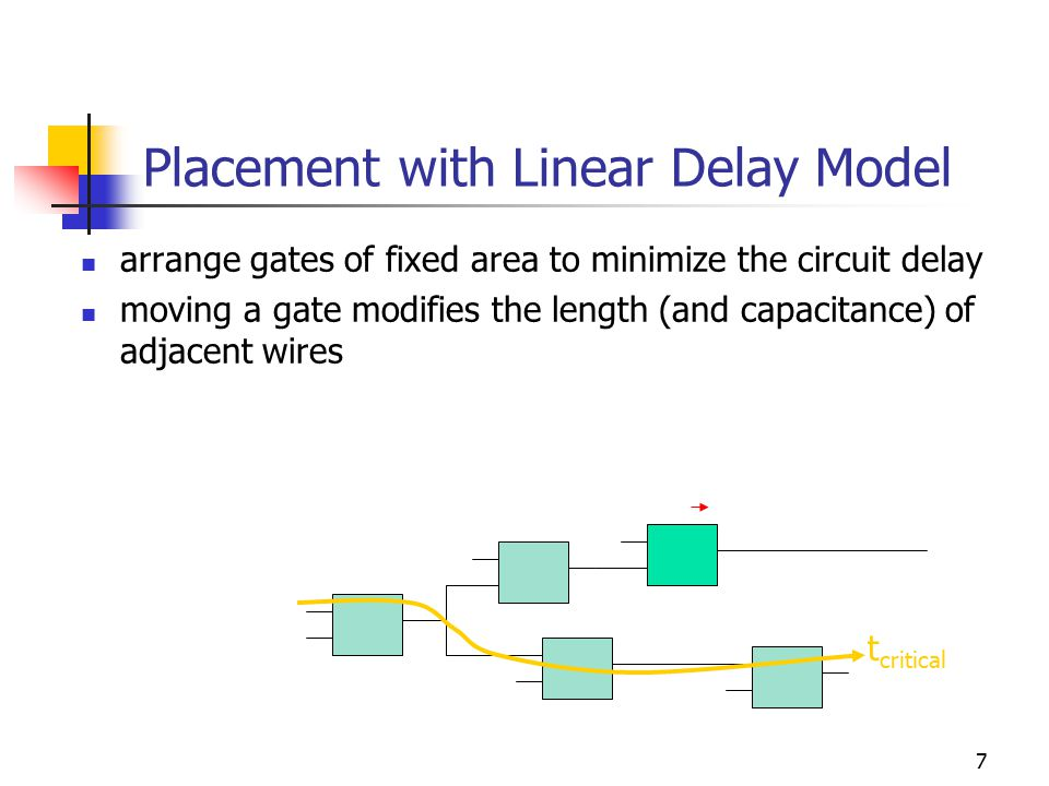 7 Placement with Linear Delay Model arrange gates of fixed area to minimize the circuit delay moving a gate modifies the length (and capacitance) of adjacent wires t critical