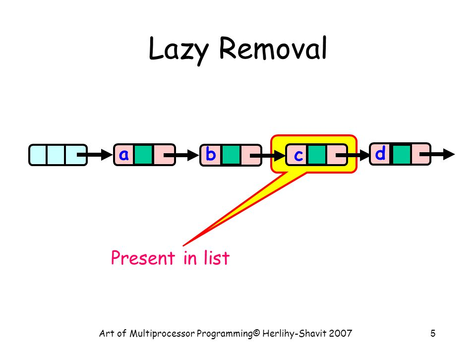 Art of Multiprocessor Programming© Herlihy-Shavit 200726 Remove try { pred.lock(); curr.lock(); if (validate(pred,curr) { if (curr.key == key) { curr.marked = true; pred.next = curr.next; return true; } else return false; }} finally { pred.unlock(); curr.unlock(); }