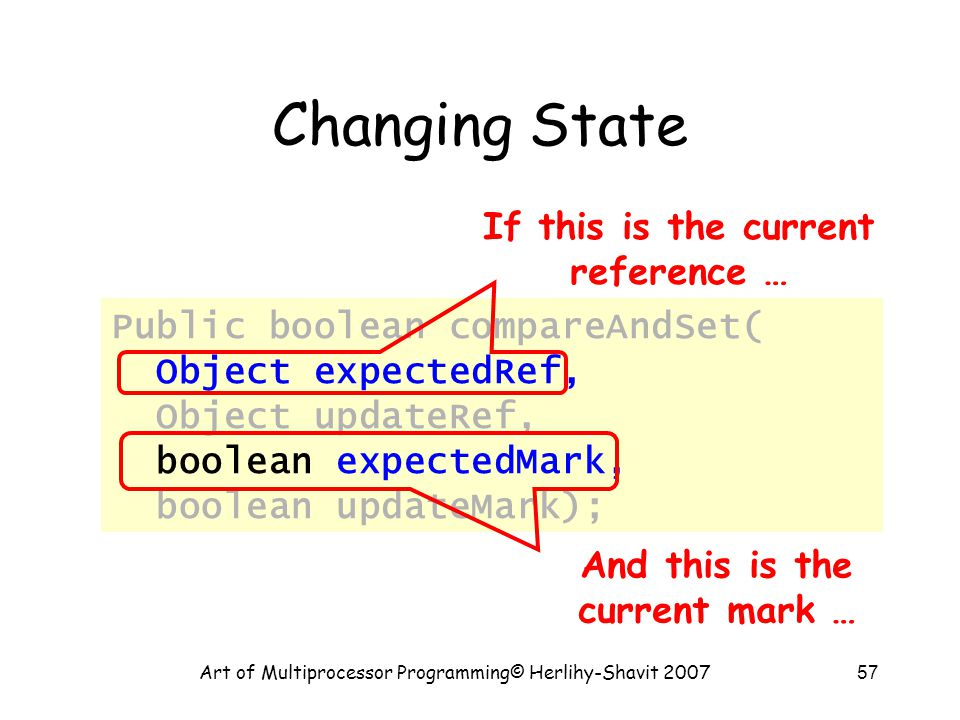 Art of Multiprocessor Programming© Herlihy-Shavit 200757 Changing State Public boolean compareAndSet( Object expectedRef, Object updateRef, boolean expectedMark, boolean updateMark); If this is the current reference … And this is the current mark …