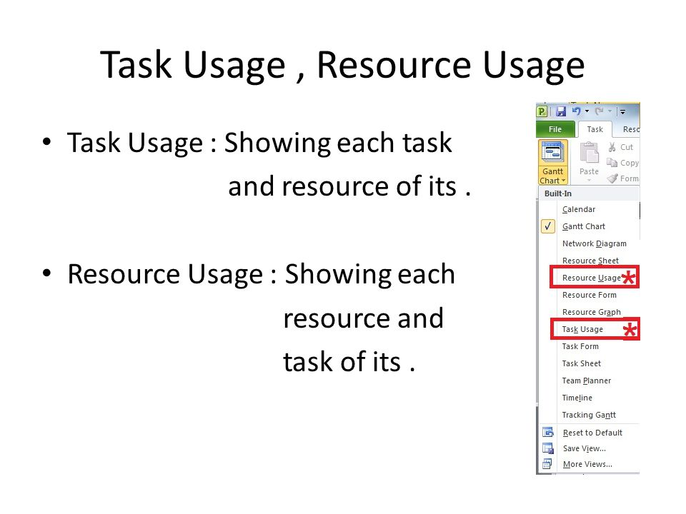 Task Usage, Resource Usage Task Usage : Showing each task and resource of its.