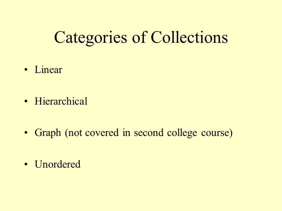 Categories of Collections Linear Hierarchical Graph (not covered in second college course) Unordered