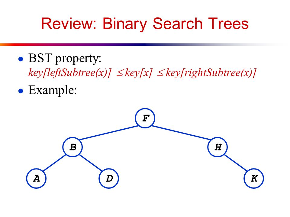 Review: Binary Search Trees ● BST property: key[leftSubtree(x)]  key[x]  key[rightSubtree(x)] ● Example: F BH KDA