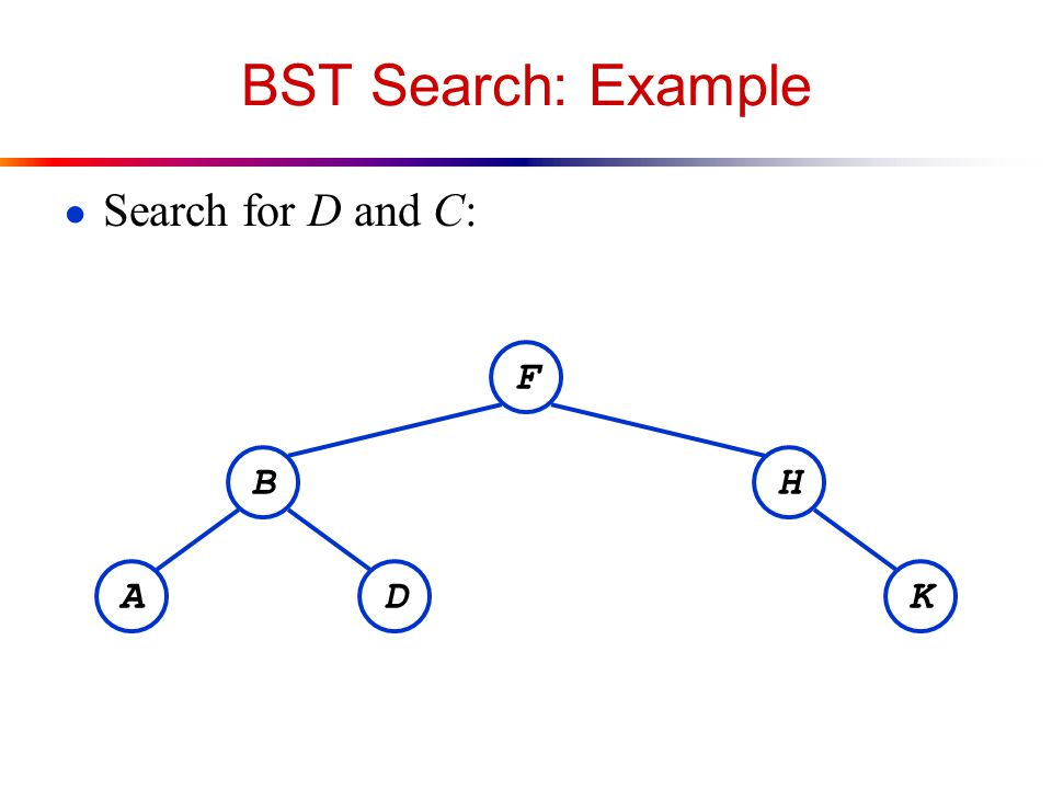 Operations on BSTs: Search ● Here's another function that does the same: TreeSearch(x, k) while (x != NULL and k != key[x]) if (k < key[x]) x = left[x]; else x = right[x]; return x; ● Which of these two functions is more efficient?