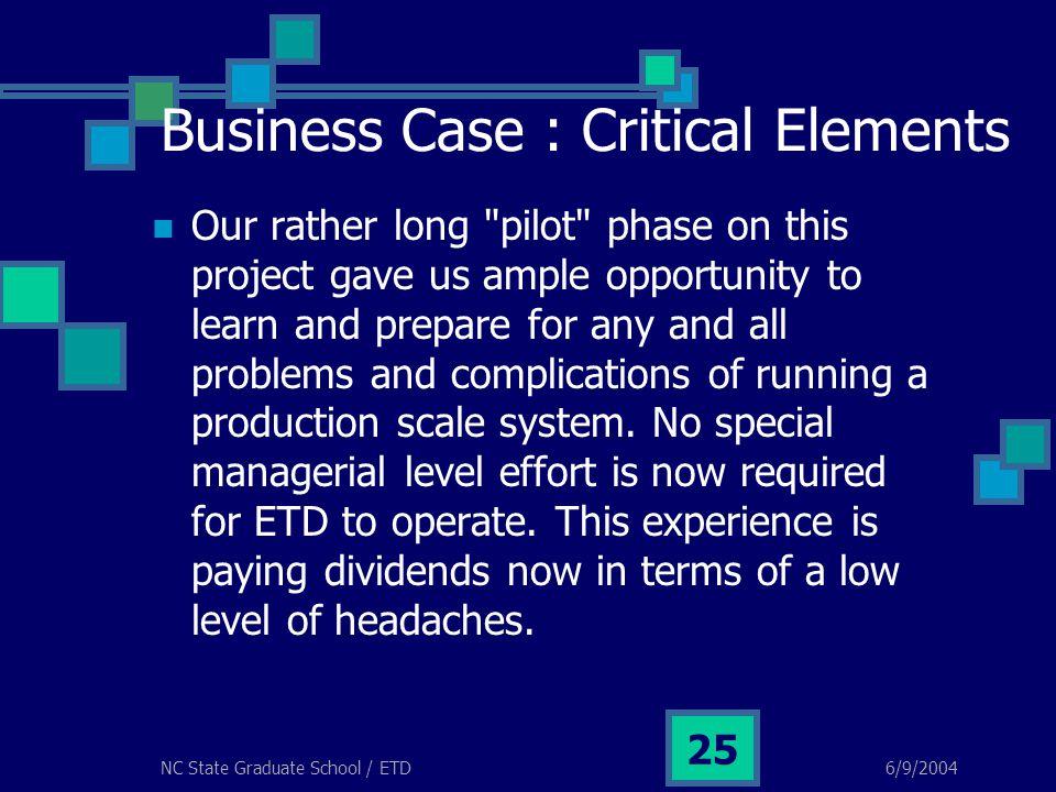 6/9/2004NC State Graduate School / ETD 25 Business Case : Critical Elements Our rather long
