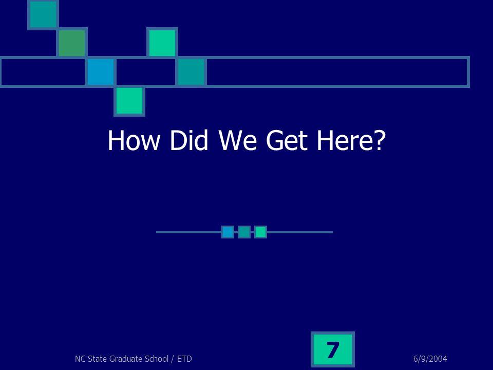 6/9/2004NC State Graduate School / ETD 7 How Did We Get Here?