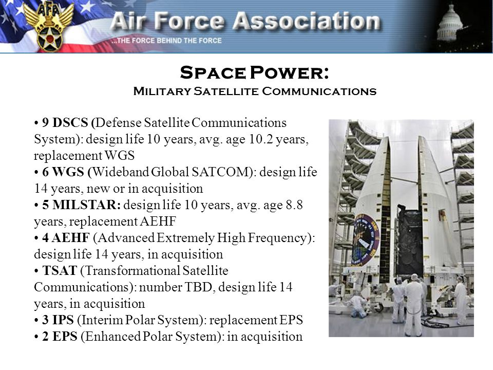 Space Power: Military Satellite Communications 9 DSCS (Defense Satellite Communications System): design life 10 years, avg.