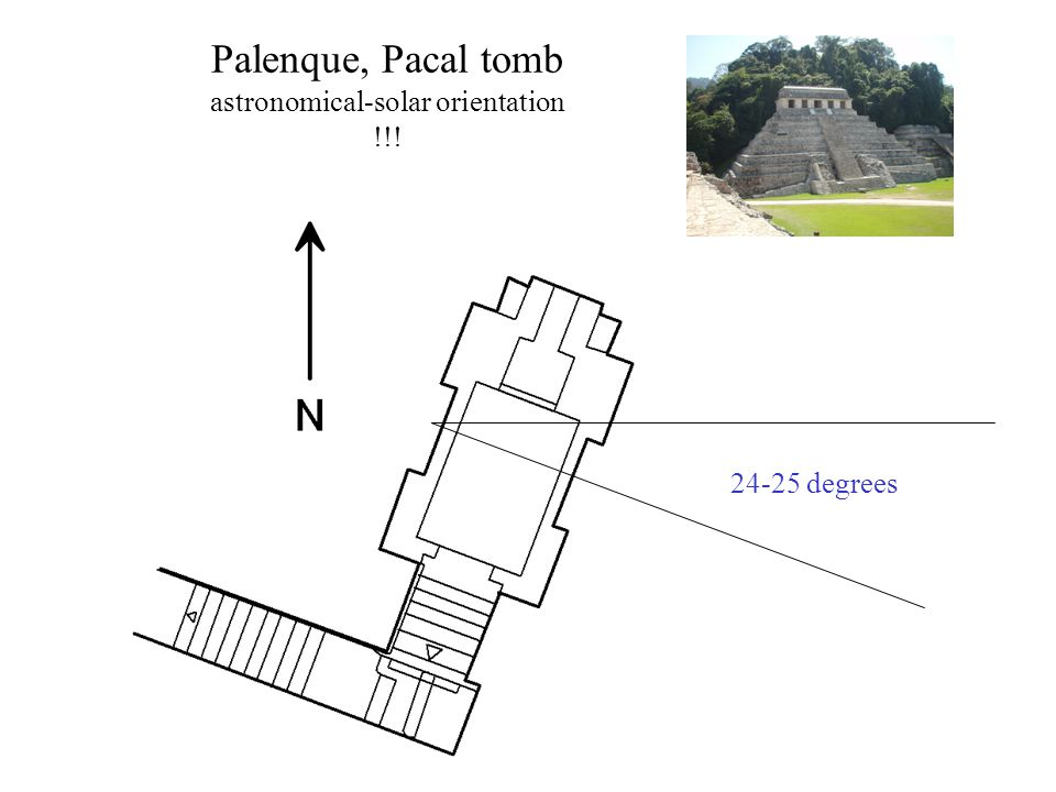 Palenque, Pacal tomb astronomical-solar orientation !!! 24-25 degrees
