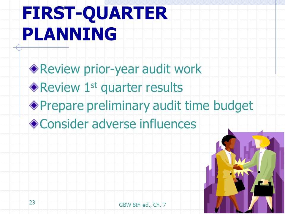 GBW 8th ed., Ch. 7 23 FIRST-QUARTER PLANNING Review prior-year audit work Review 1 st quarter results Prepare preliminary audit time budget Consider a
