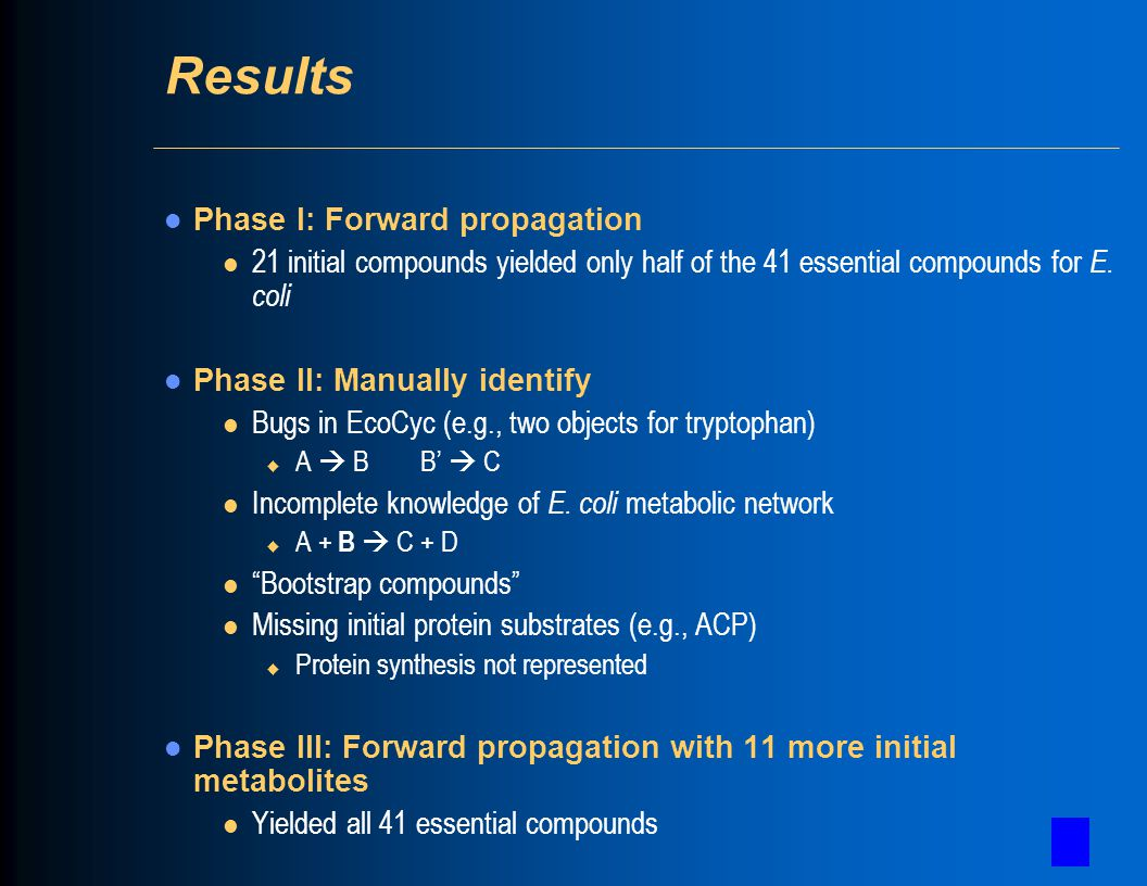Results Phase I: Forward propagation l 21 initial compounds yielded only half of the 41 essential compounds for E. coli Phase II: Manually identify l