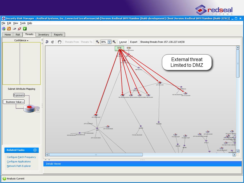 4 External threat Limited to DMZ External threat Limited to DMZ