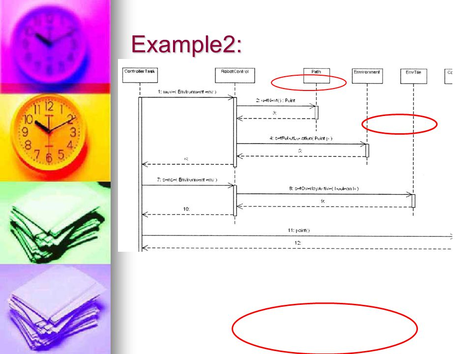 Examples Conclusion Inconsistency between class and sequence diagrams are very common.