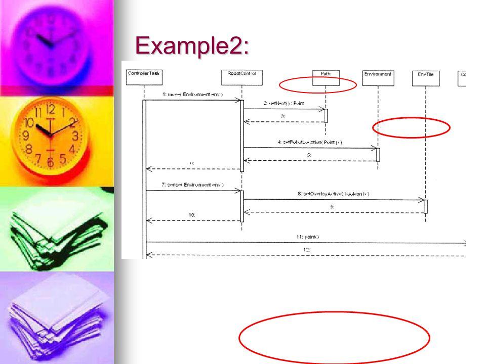 Example2: