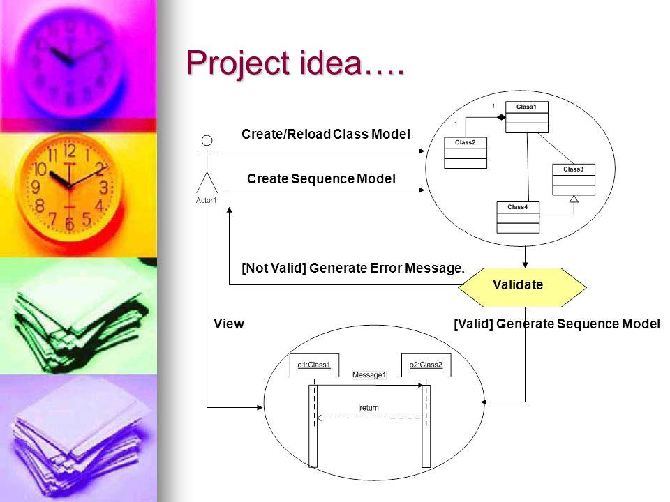Project idea….