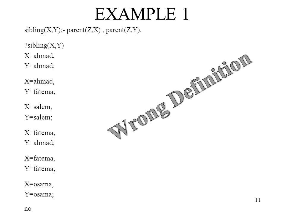 EXAMPLE 1 sibling(X,Y):- parent(Z,X), parent(Z,Y).
