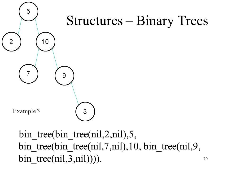 Structures – Binary Trees bin_tree(bin_tree(nil,2,nil),5, bin_tree(bin_tree(nil,7,nil),10, bin_tree(nil,9, bin_tree(nil,3,nil)))).