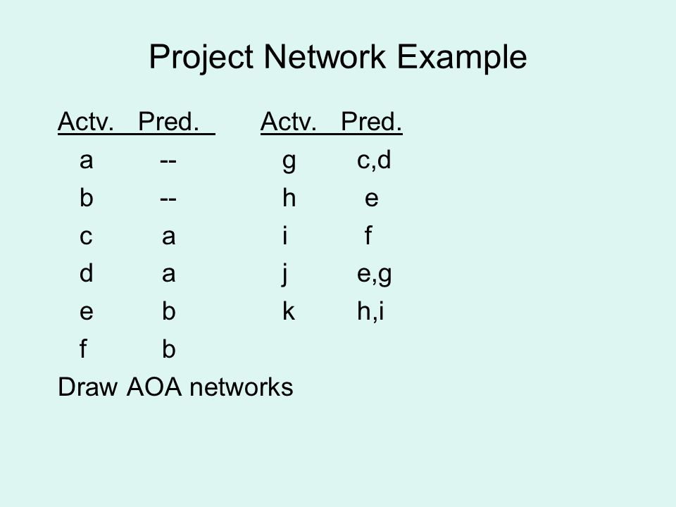 Project Network Example Actv. Pred.
