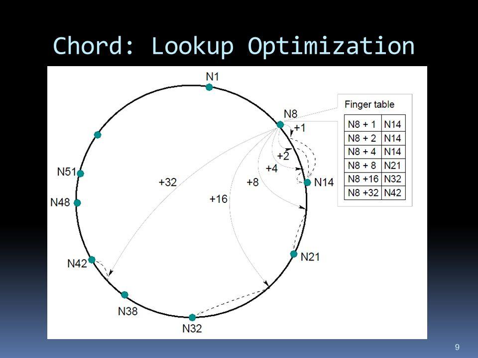 10 Chord: Enhanced Lookup